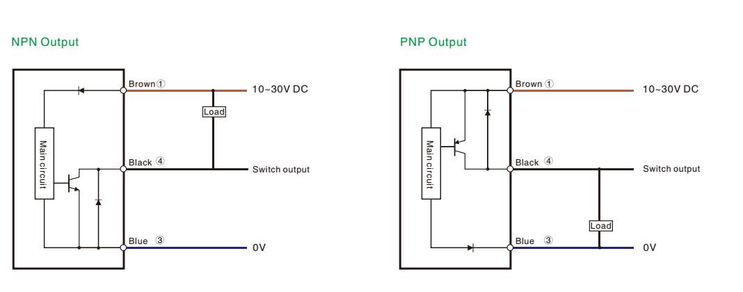 Admirable Riko Sensors Thailand Pk3 Wiring Digital Resources Anistprontobusorg