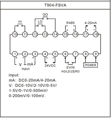 digital indicator wiring diagram