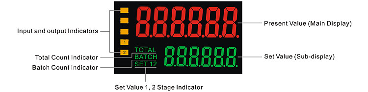 industrial counter lcd display panel