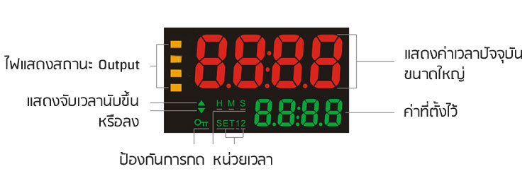 industrial timer lcd display panel