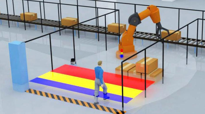 laser scanner wide area detection for security application