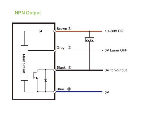 LASER SESNOR ELS BACKGROUND SUPPRESSION NPN WIRING