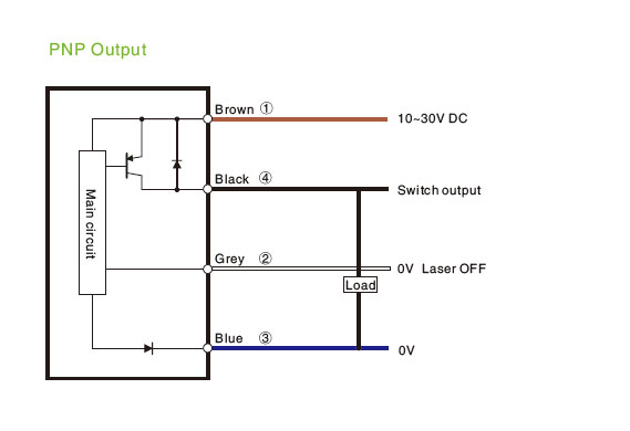 LASER SESNOR ELS BACKGROUND SUPPRESSION PNP WIRING