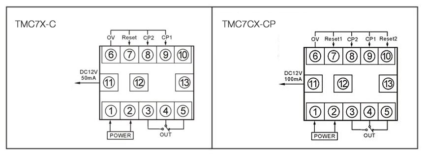 tmcon counter diagram